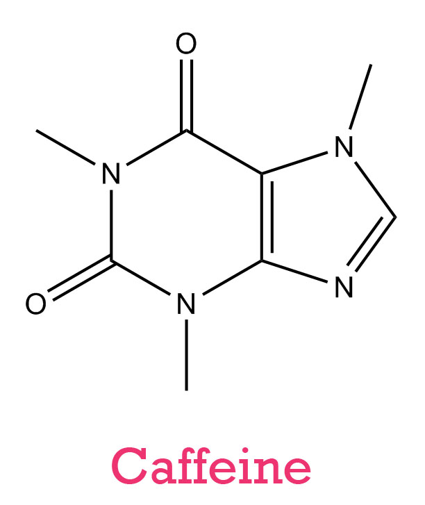 Do Coffee Scrubs Work Against Cellulite? Caffeine Chemical Structure