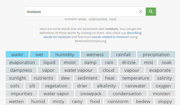 Moisture related words Hydration vs Moisture: What's the Difference? (Nothing.)
