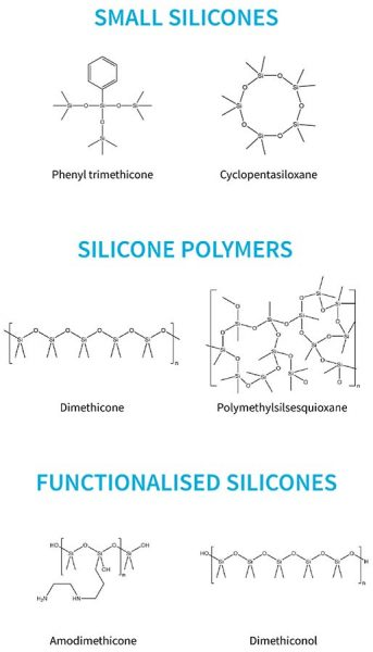 Silicone Types