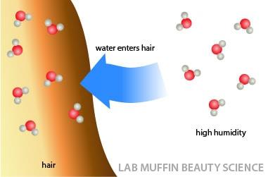 high humidity water hair