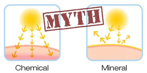 chemical vs physical sunscreens