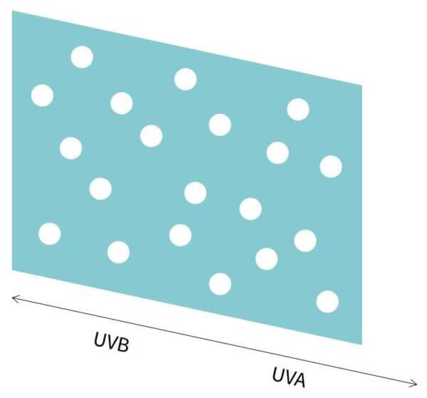 Zinc oxide thin wall